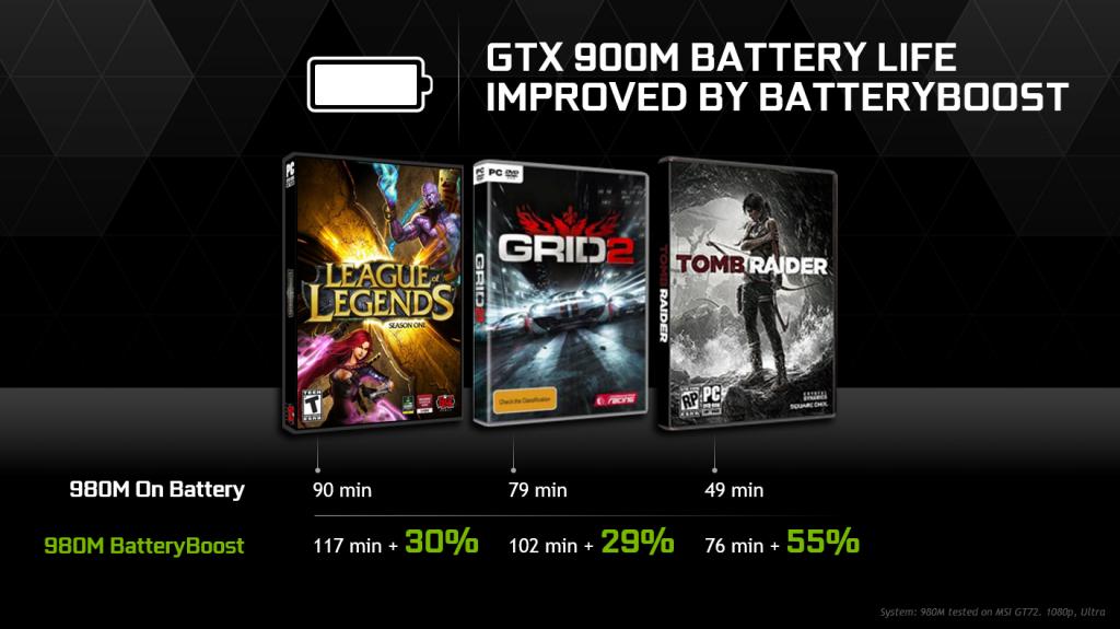 Battery Boost amplia a autonomia de bateria