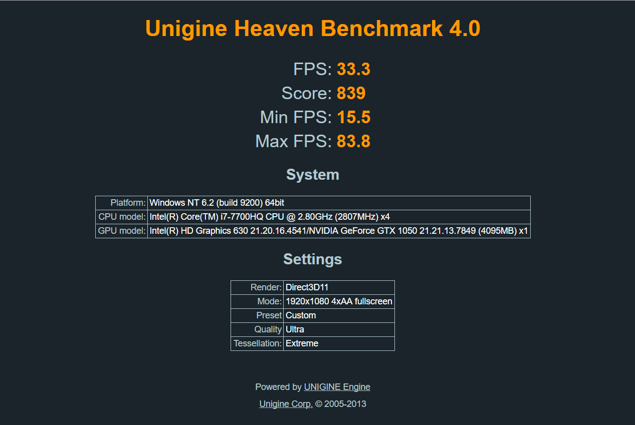 Resultado do Heaven 4.0, benchmark gratuito da UNIGINE