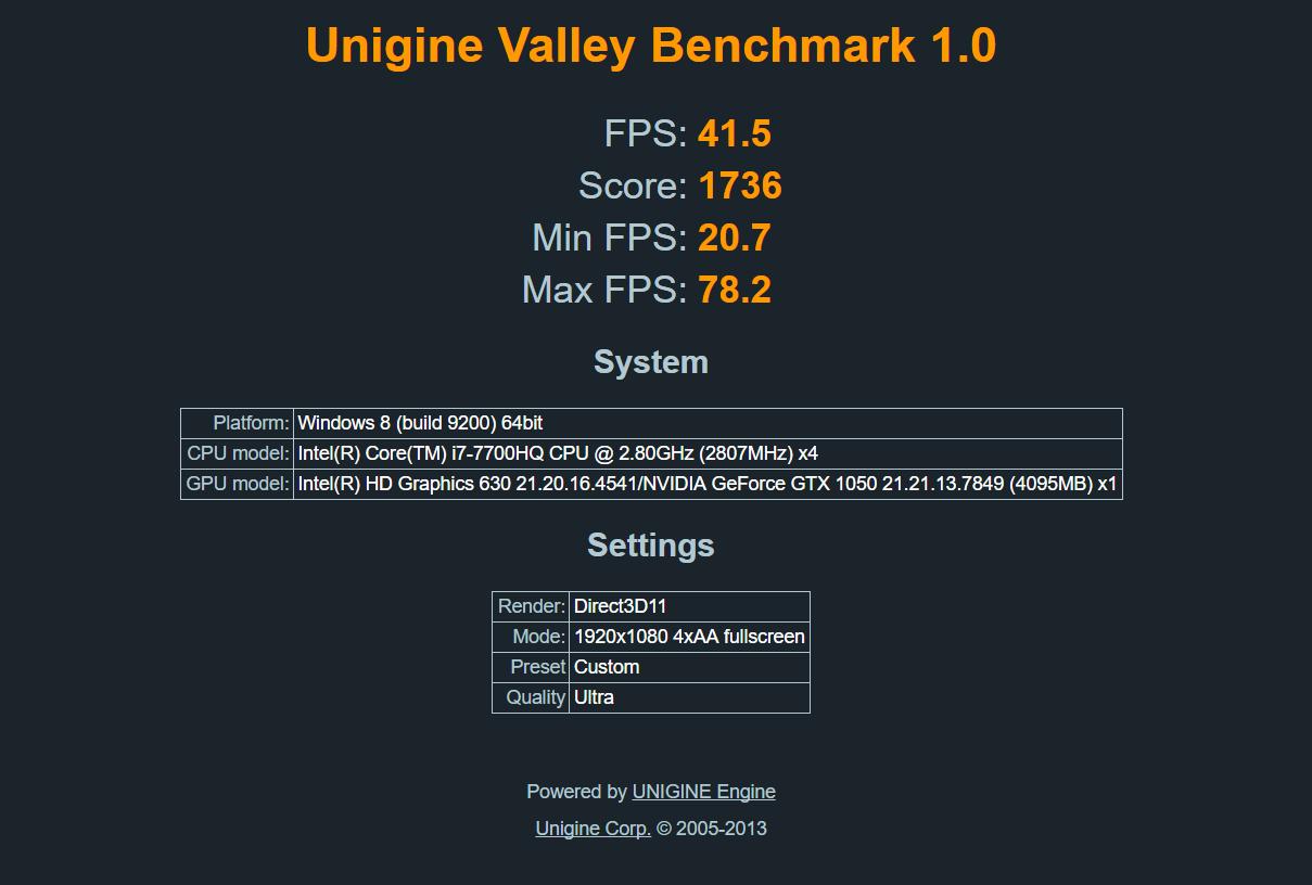benchmarks Valley 1.0, também fabricado pela UNIGINE
