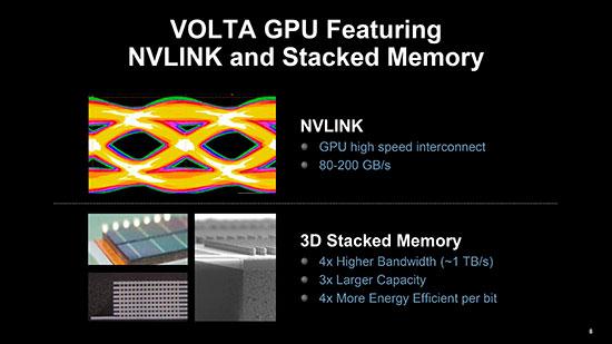 Além do processamento maior, menor consumo e novas memórias, podemos esperar novas tecnologias proprietárias da NVIDIA na Volta.