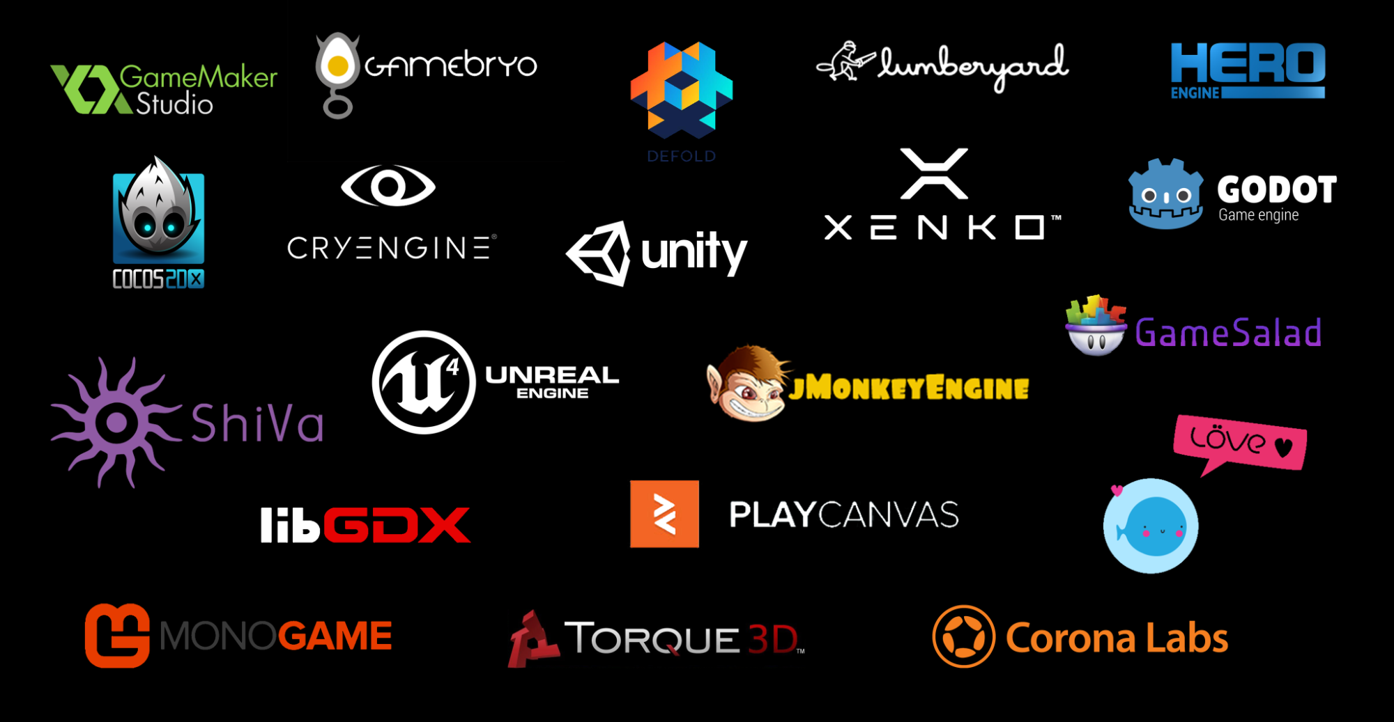 Há uma boa quantidade de (excelentes) motores de jogos, e vamos saber mais sobre os principais em um artigo futuro.