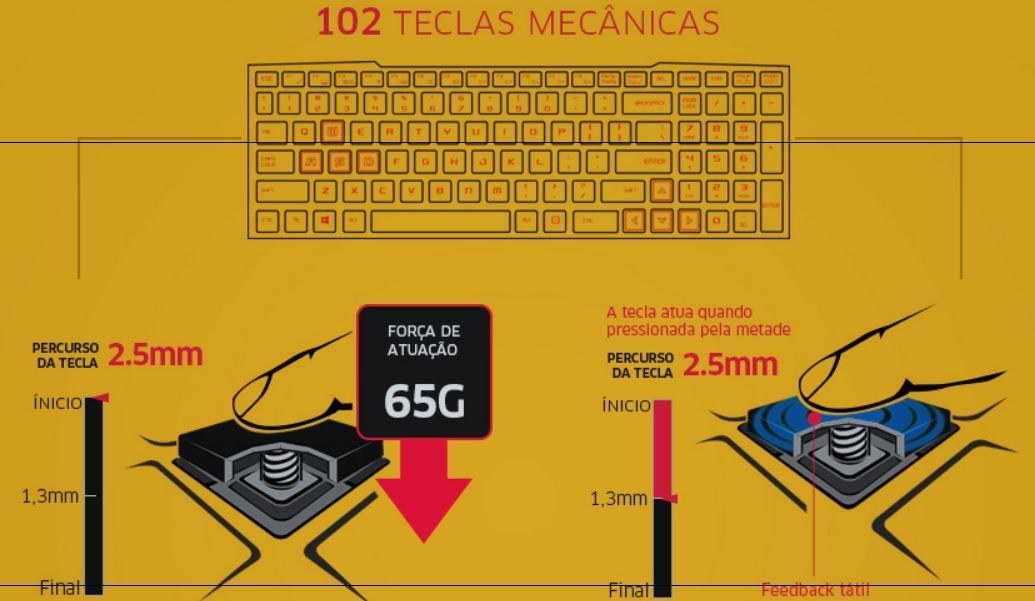 teclados mecânicos