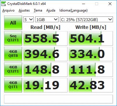 CrystalDiskMark Benchmark SSD M2